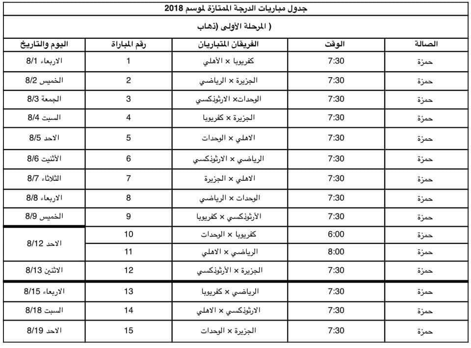 جدول مباريات مرحلة الذهاب من الدوري الممتاز لكرة السلة